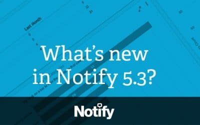 Notify 5.3: Extended Dashboards
